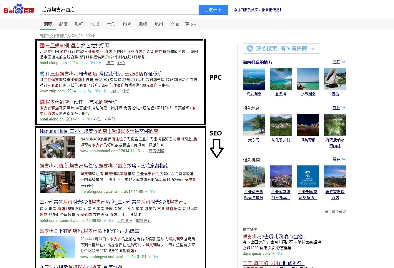 Baidu SEO Result